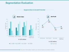 Client Segmentation Analysis Segmentation Evaluation Ppt Styles Gallery PDF