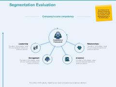 Client Segmentation Analysis Segmentation Evaluation Relationships Ppt Infographics Styles PDF