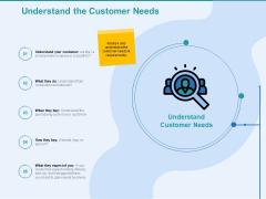 Client Segmentation Analysis Understand The Customer Needs Ppt Ideas Graphics Template PDF