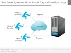 Client Server Agreement Model Sample Diagram Powerpoint Image