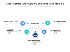 Client Service And Support Solutions With Training Ppt PowerPoint Presentation Ideas Show PDF