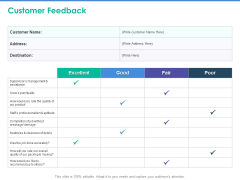 Client Specific Progress Assessment Customer Feedback Ppt Infographics Graphics Example PDF