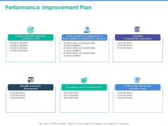 Client Specific Progress Assessment Performance Improvement Plan Ppt Icon Example File PDF