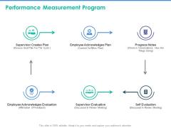 Client Specific Progress Assessment Performance Measurement Program Ppt Professional Graphics Example PDF