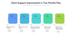Client Support Improvement In Two Months Plan Ppt Powerpoint Presentation File Pictures PDF