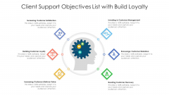 Client Support Objectives List With Build Loyalty Ppt Infographic Template Outfit PDF