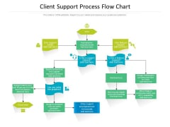 Client Support Process Flow Chart Ppt PowerPoint Presentation Ideas Objects PDF