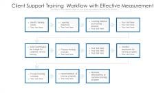 Client Support Training Workflow With Effective Measurement Ppt PowerPoint Presentation Background PDF