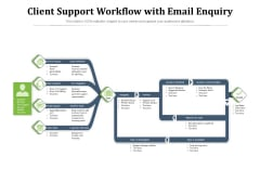 Client Support Workflow With Email Enquiry Ppt PowerPoint Presentation File Layouts PDF