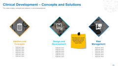 Clinical Development Concepts And Solutions Ppt Layouts Grid PDF