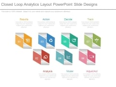 Closed Loop Analytics Layout Powerpoint Slide Designs