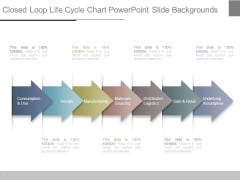 Closed Loop Life Cycle Chart Powerpoint Slide Backgrounds