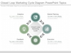 Closed Loop Marketing Cycle Diagram Powerpoint Topics