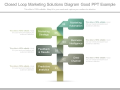 Closed Loop Marketing Solutions Diagram Good Ppt Example