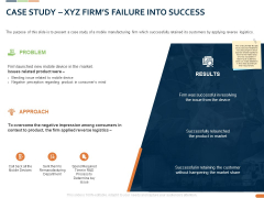 Closed Loop Supply Chain Management Case Study Xyz Firms Failure Into Success Ppt Layouts Outline PDF