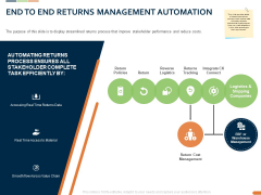Closed Loop Supply Chain Management End To End Returns Management Automation Tracking Ppt Outline PDF