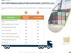 Closed Loop Supply Chain Management Key Performing Indicators In Reverse Logistics Product Ppt Summary PDF