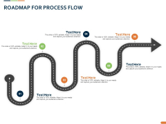 Closed Loop Supply Chain Management Roadmap For Process Flow Ppt Inspiration Deck PDF
