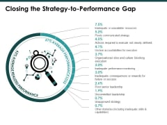 Closing The Strategy To Performance Gap Ppt PowerPoint Presentation Portfolio Clipart
