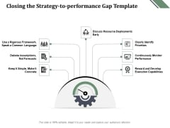 Closing The Strategy To Performance Gap Template Ppt PowerPoint Presentation Portfolio Format Ideas