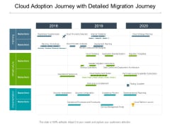 Cloud Adoption Journey With Detailed Migration Journey Ppt PowerPoint Presentation Styles Microsoft