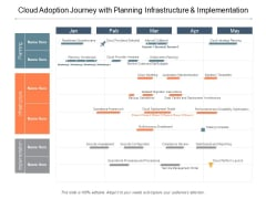 Cloud Adoption Journey With Planning Infrastructure And Implementation Ppt PowerPoint Presentation Infographic Template Layout