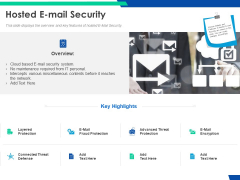 Cloud Based Email Security Market Report Hosted E Mail Security Ppt Ideas Rules PDF