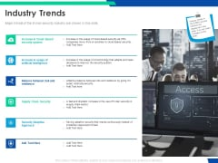 Cloud Based Email Security Market Report Industry Trends Ppt Styles Diagrams PDF