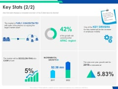 Cloud Based Email Security Market Report Key Stats Security Ppt Slides Demonstration PDF