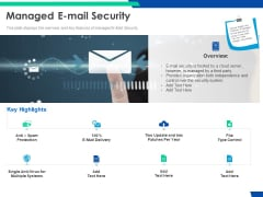Cloud Based Email Security Market Report Managed E Mail Security Ppt Infographic Template Themes PDF