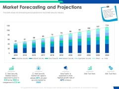 Cloud Based Email Security Market Report Market Forecasting And Projections Ppt Infographics Themes PDF