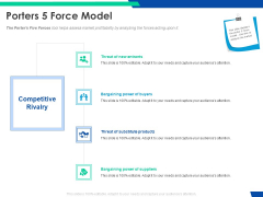 Cloud Based Email Security Market Report Porters 5 Force Model Ppt Inspiration Sample PDF