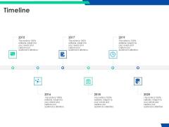 Cloud Based Email Security Market Report Timeline Ppt Outline Show PDF