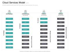 Cloud Based Marketing Cloud Services Model Infrastructure Ppt PowerPoint Presentation File Example PDF