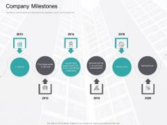Cloud Based Marketing Company Milestones Ppt PowerPoint Presentation Ideas Sample PDF