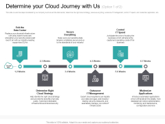 Cloud Based Marketing Determine Your Cloud Journey With Us Ppt PowerPoint Presentation Slides Infographics PDF
