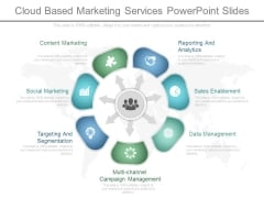 Cloud Based Marketing Services Powerpoint Slides