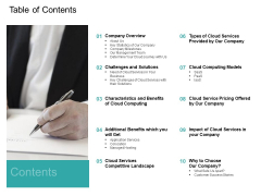 Cloud Based Marketing Table Of Contents Ppt PowerPoint Presentation Outline Slide Portrait PDF