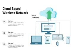 Cloud Based Wireless Network Ppt PowerPoint Presentation Pictures Design Inspiration PDF