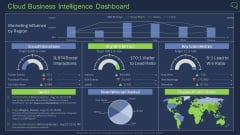 Cloud Business Intelligence Dashboard Ppt Outline Display PDF
