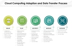 Cloud Computing Adoption And Data Transfer Process Ppt PowerPoint Presentation File Skills PDF