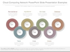 Cloud Computing Network Powerpoint Slide Presentation Examples