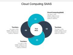 Cloud Computing SAAS Ppt PowerPoint Presentation Portfolio Styles Cpb