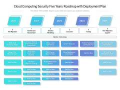 Cloud Computing Security Five Years Roadmap With Deployment Plan Designs