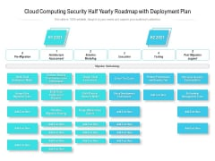 Cloud Computing Security Half Yearly Roadmap With Deployment Plan Guidelines