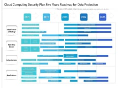 Cloud Computing Security Plan Five Years Roadmap For Data Protection Template