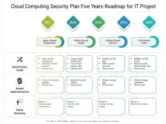 Cloud Computing Security Plan Five Years Roadmap For IT Project Slides