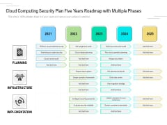 Cloud Computing Security Plan Five Years Roadmap With Multiple Phases Microsoft