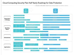 Cloud Computing Security Plan Half Yearly Roadmap For Data Protection Formats