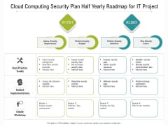 Cloud Computing Security Plan Half Yearly Roadmap For IT Project Introduction